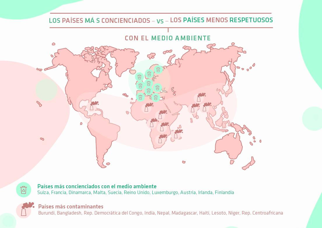 Los países más y menos concienciados con el medio ambiente