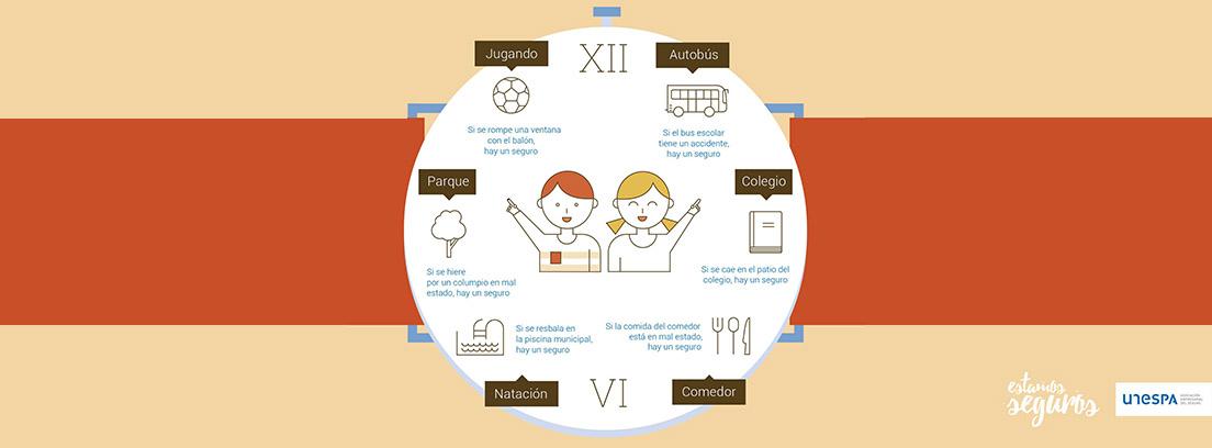 Infografía que muestra un reloj con dos niños en el centro y las actividades que ellos realizan durante el día colocadas en cada una de las horas