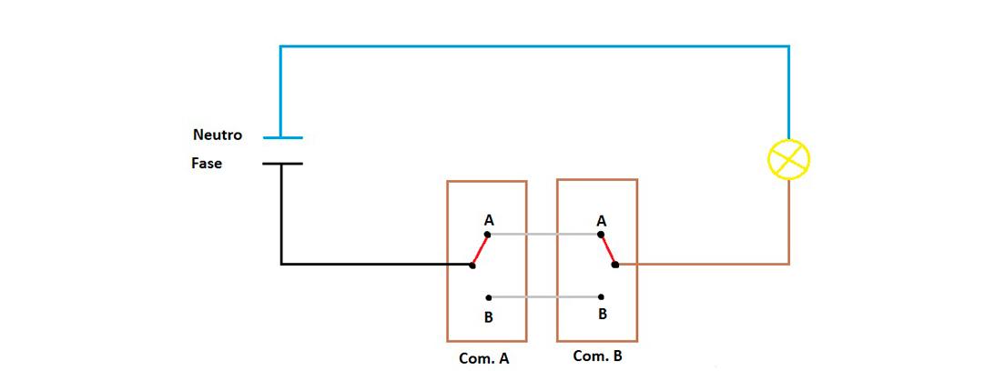 Diagrama de un conmutador doble