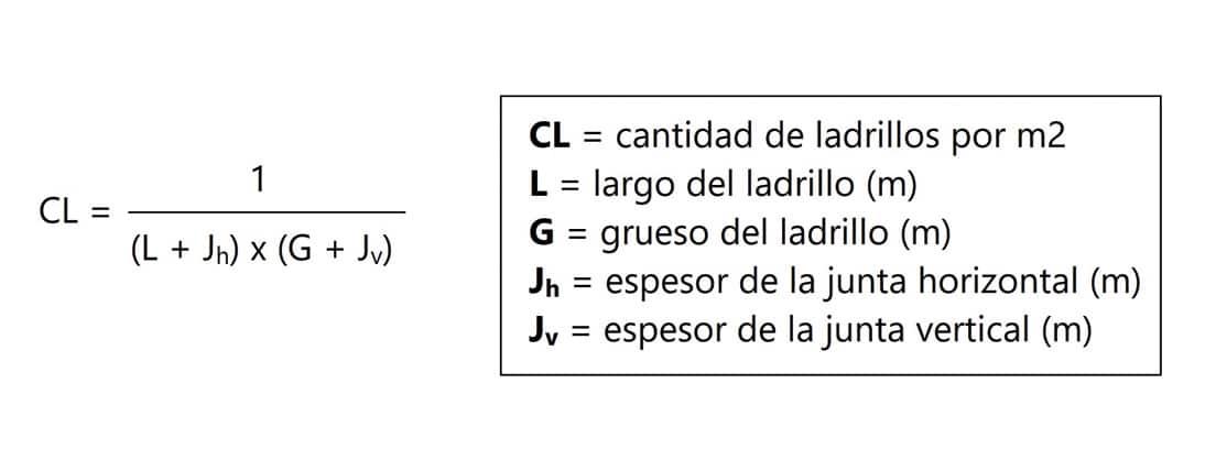 Fórmula para calcular ladrillos
