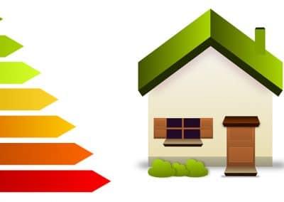Esquema de categorías de eficiencia energética